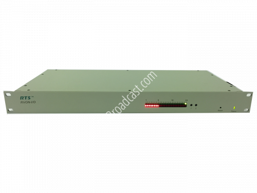RTS 8-PORT VOIP ANALOG INTERFACE RVON-IO..